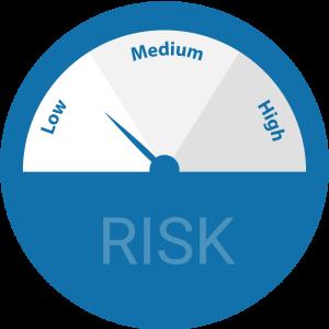 Risk Meter